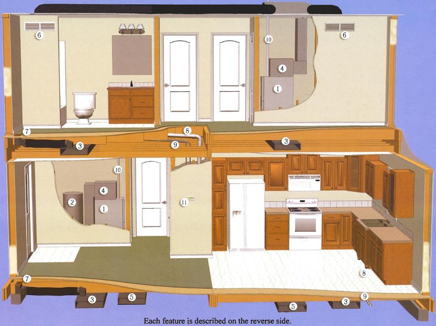 Pennwest homes hvac systems pennwest modular homes for Hvac plan